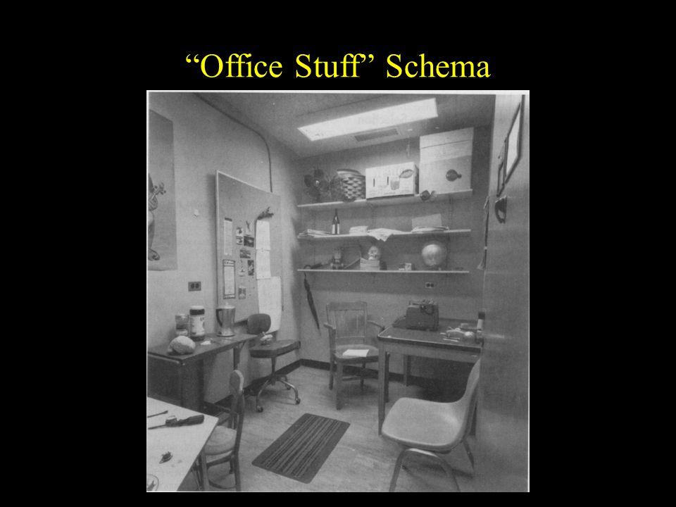 Office Stuff Schema
