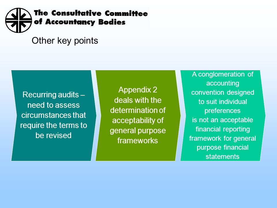 Other key points Appendix 2 deals with the determination of acceptability of general purpose frameworks Recurring audits – need to assess circumstances that require the terms to be revised A conglomeration of accounting convention designed to suit individual preferences is not an acceptable financial reporting framework for general purpose financial statements