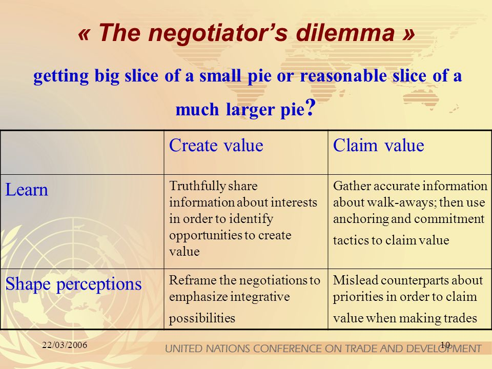 22/03/200610 « The negotiator's dilemma » getting big slice of a small pie or reasonable slice of a much larger pie .
