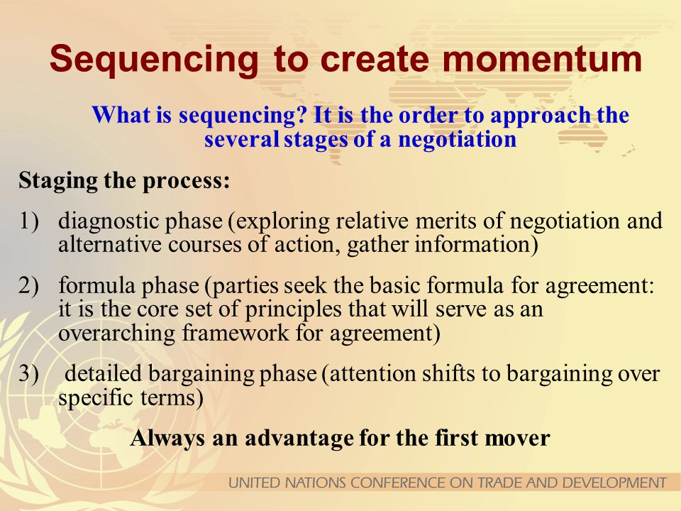 Sequencing to create momentum What is sequencing.