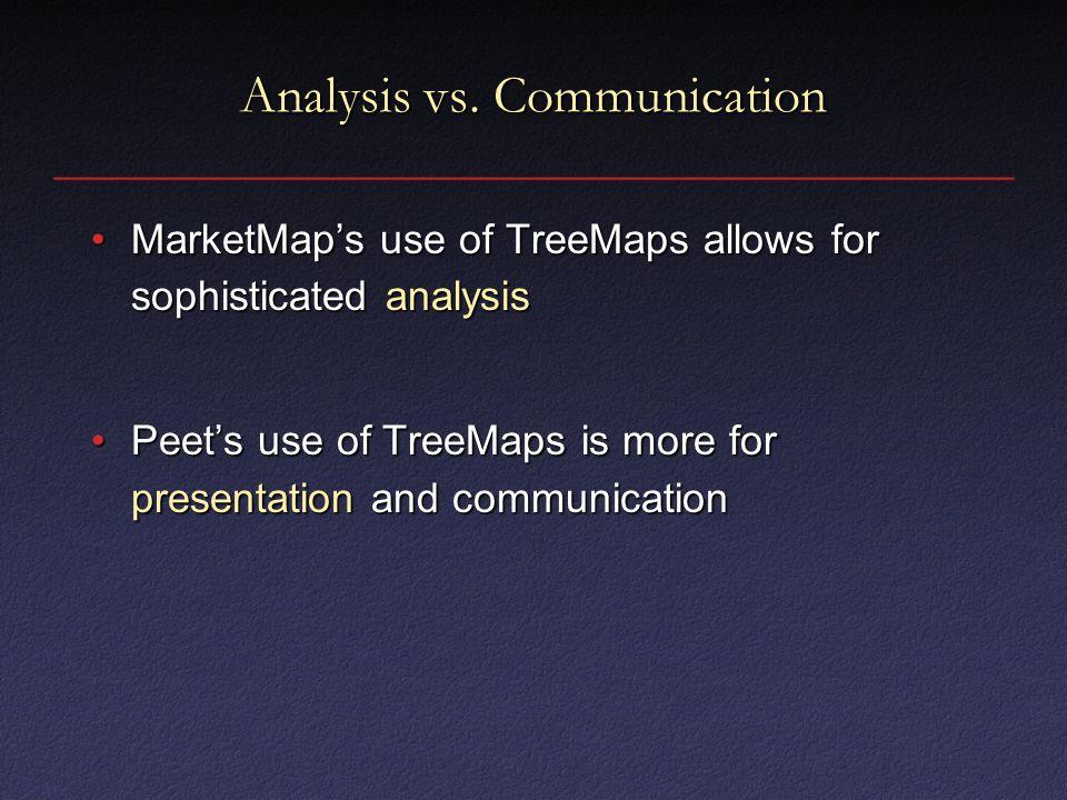 Analysis vs.