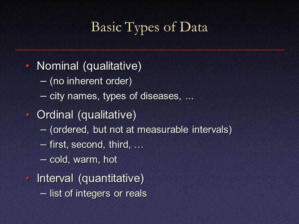 Basic Types of Data Nominal (qualitative)Nominal (qualitative) – (no inherent order) – city names, types of diseases,... Ordinal (qualitative)Ordinal