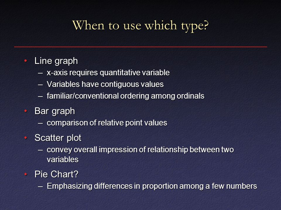 When to use which type.