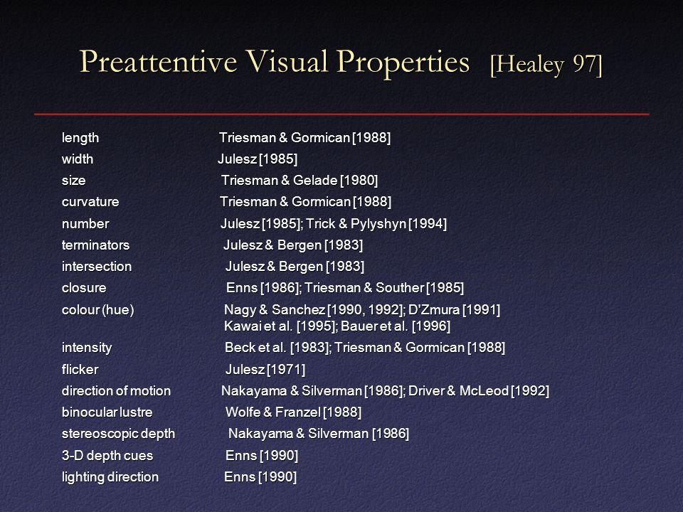 Preattentive Visual Properties [Healey 97] length Triesman & Gormican [1988] length Triesman & Gormican [1988] width Julesz [1985] width Julesz [1985] size Triesman & Gelade [1980] size Triesman & Gelade [1980] curvature Triesman & Gormican [1988] curvature Triesman & Gormican [1988] number Julesz [1985]; Trick & Pylyshyn [1994] number Julesz [1985]; Trick & Pylyshyn [1994] terminators Julesz & Bergen [1983] terminators Julesz & Bergen [1983] intersection Julesz & Bergen [1983] intersection Julesz & Bergen [1983] closure Enns [1986]; Triesman & Souther [1985] closure Enns [1986]; Triesman & Souther [1985] colour (hue) Nagy & Sanchez [1990, 1992]; D Zmura [1991] Kawai et al.
