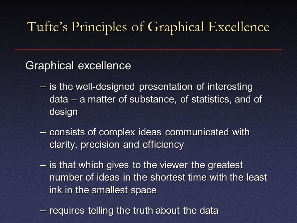 Tufte's Principles of Graphical Excellence Graphical excellence – is the well-designed presentation of interesting data – a matter of substance, of statistics, and of design – consists of complex ideas communicated with clarity, precision and efficiency – is that which gives to the viewer the greatest number of ideas in the shortest time with the least ink in the smallest space – requires telling the truth about the data