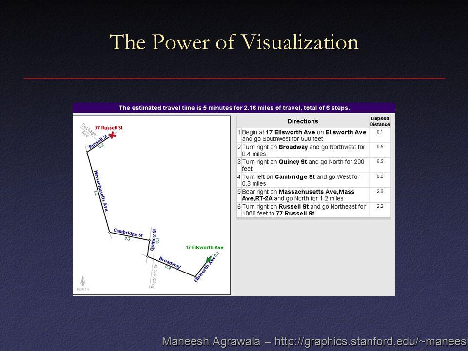 The Power of Visualization Maneesh Agrawala – http://graphics.stanford.edu/~maneesh/