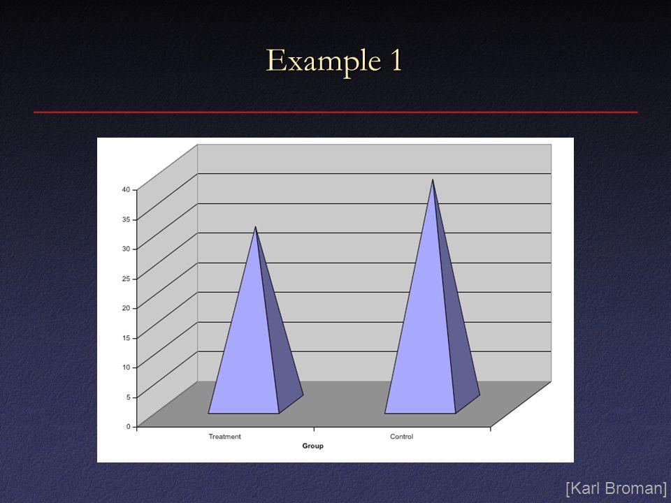 Example 1 [Karl Broman]