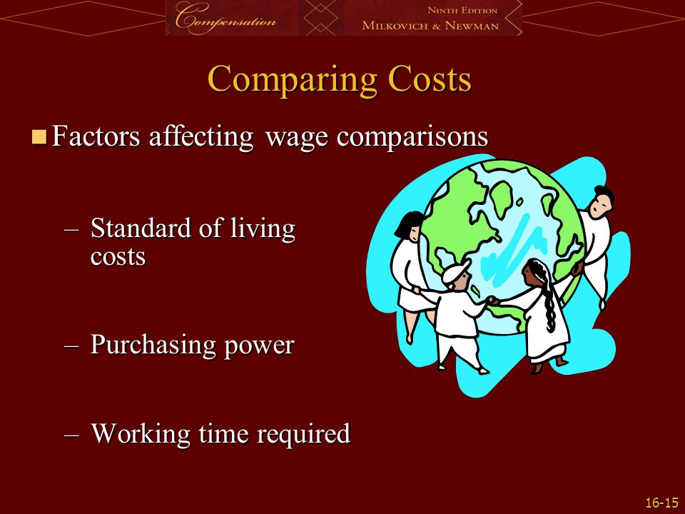 16-15 Comparing Costs Factors affecting wage comparisons Factors affecting wage comparisons –Standard of living costs –Purchasing power –Working time