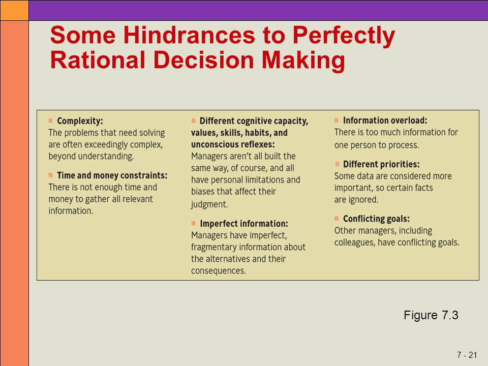 7 - 21 Some Hindrances to Perfectly Rational Decision Making Figure 7.3