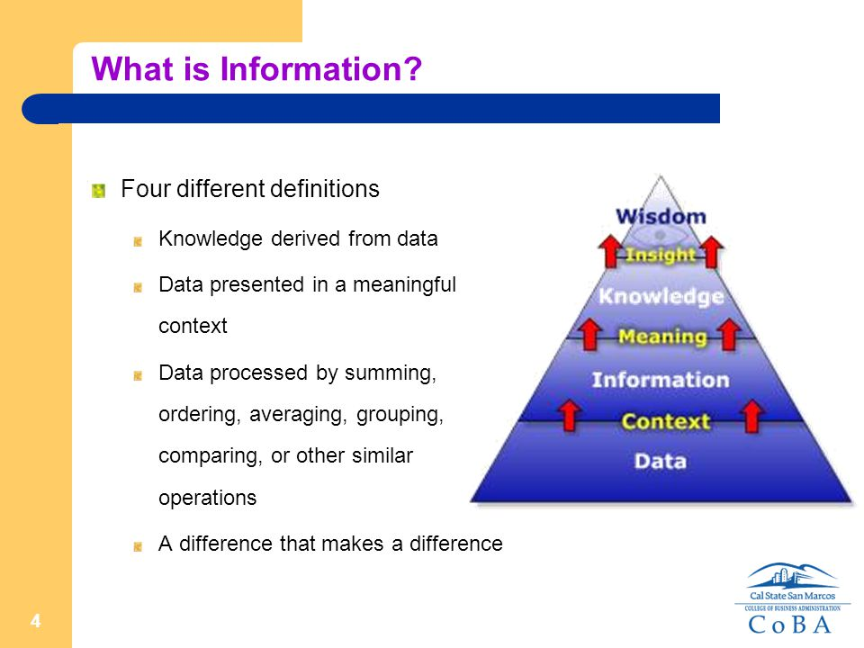 4 What is Information.