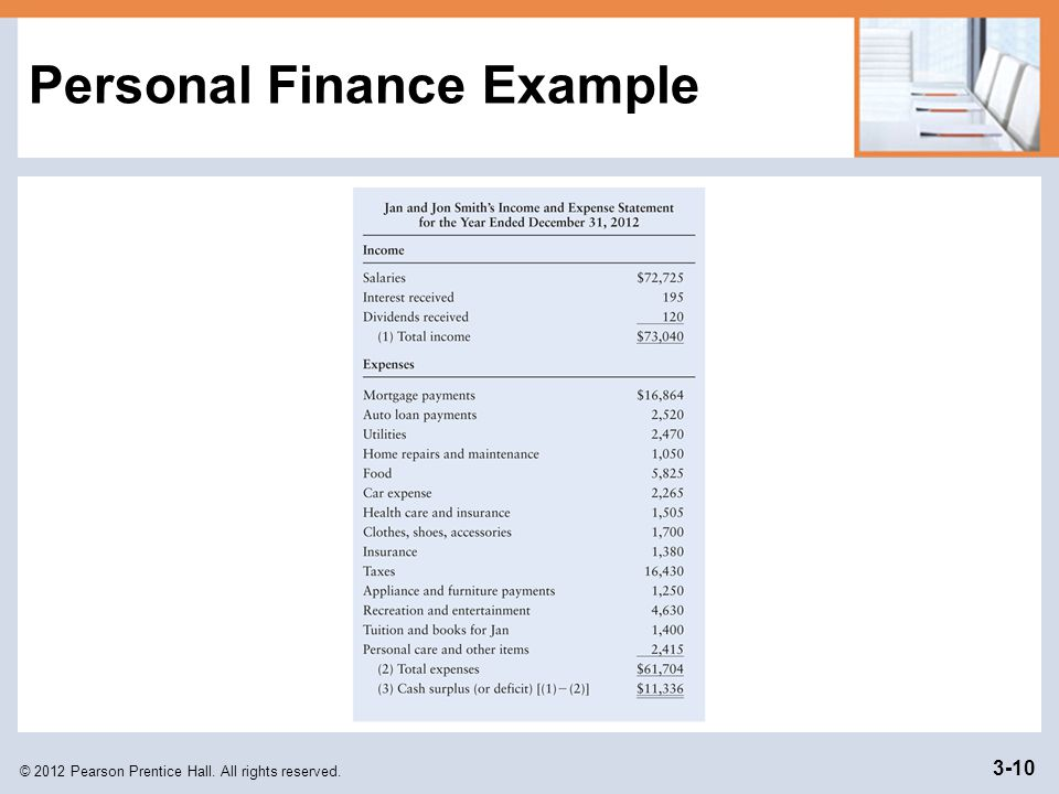 © 2012 Pearson Prentice Hall. All rights reserved. 3-10 Personal Finance Example