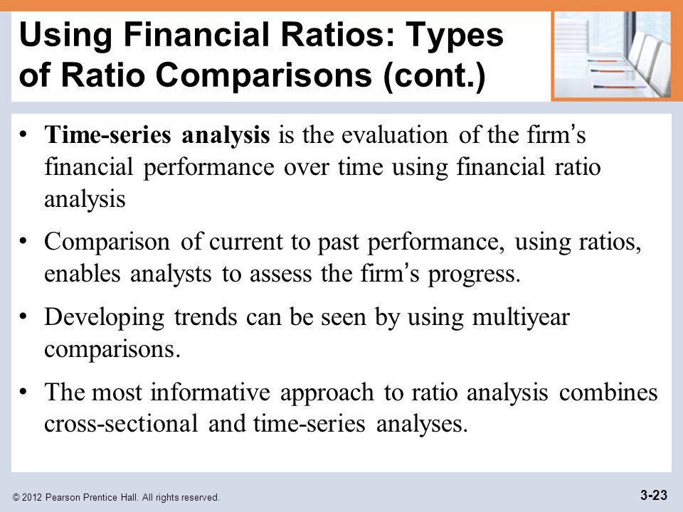 © 2012 Pearson Prentice Hall. All rights reserved. 3-23 Using Financial Ratios: Types of Ratio Comparisons (cont.) Time-series analysis is the evaluat