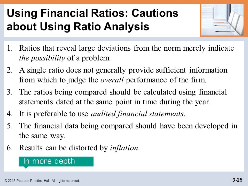 © 2012 Pearson Prentice Hall. All rights reserved. 3-25 Using Financial Ratios: Cautions about Using Ratio Analysis 1.Ratios that reveal large deviati