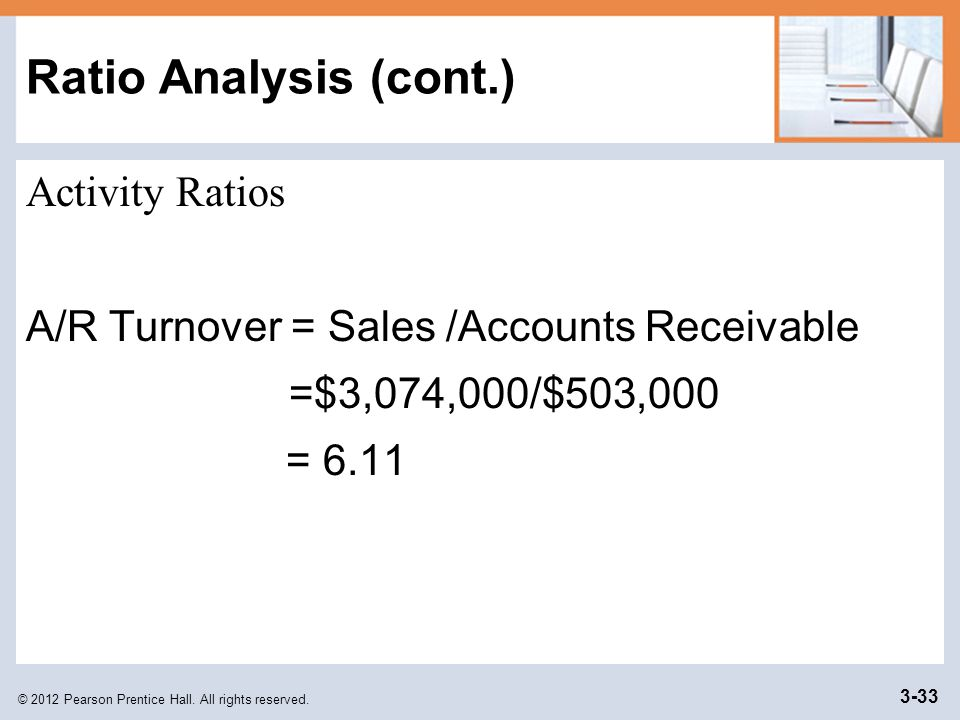 © 2012 Pearson Prentice Hall. All rights reserved. 3-33 Ratio Analysis (cont.) Activity Ratios A/R Turnover = Sales /Accounts Receivable =$3,074,000/$