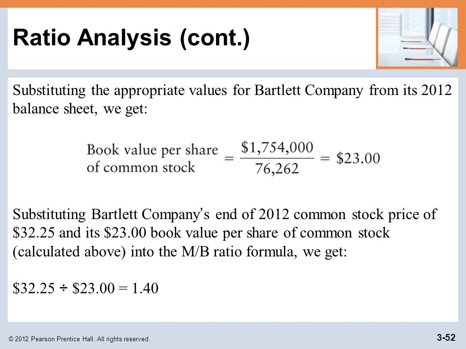 © 2012 Pearson Prentice Hall. All rights reserved. 3-52 Ratio Analysis (cont.) Substituting the appropriate values for Bartlett Company from its 2012