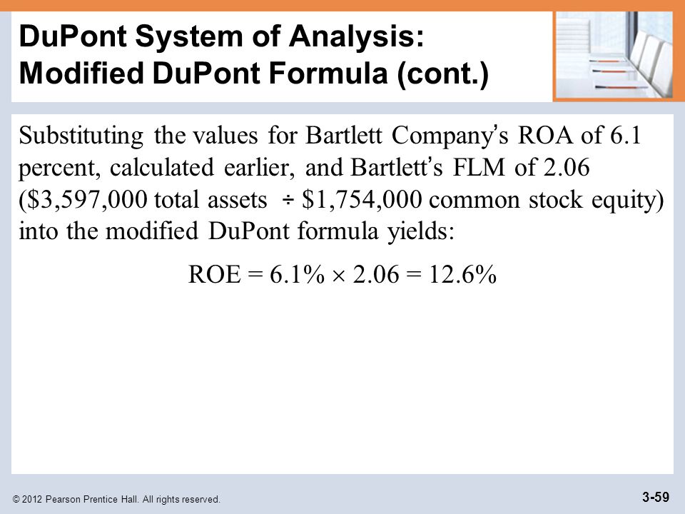 © 2012 Pearson Prentice Hall. All rights reserved. 3-59 DuPont System of Analysis: Modified DuPont Formula (cont.) Substituting the values for Bartlet