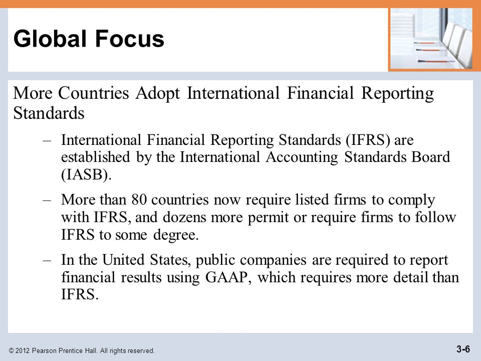 © 2012 Pearson Prentice Hall. All rights reserved. 3-6 Global Focus More Countries Adopt International Financial Reporting Standards –International Fi