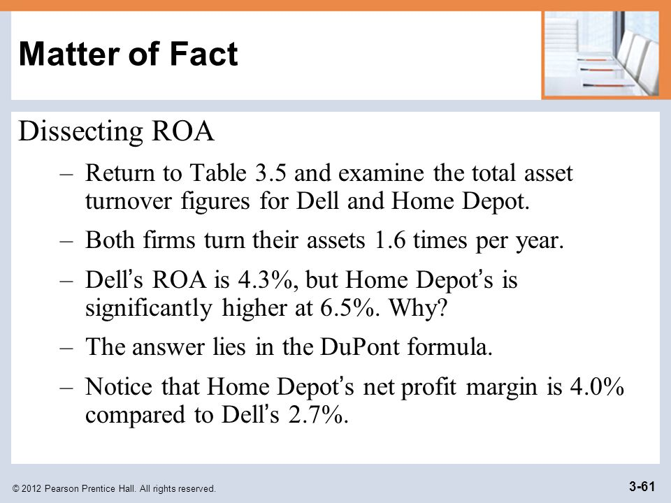 © 2012 Pearson Prentice Hall. All rights reserved. 3-61 Matter of Fact Dissecting ROA –Return to Table 3.5 and examine the total asset turnover figure