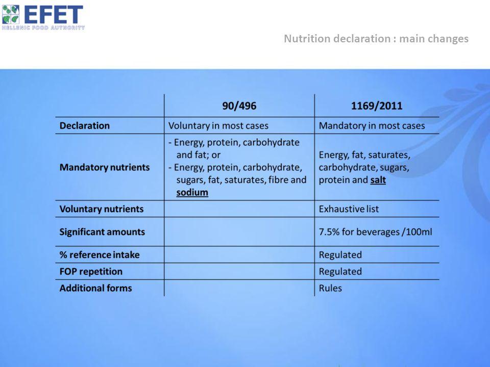 Nutrition declaration : main changes