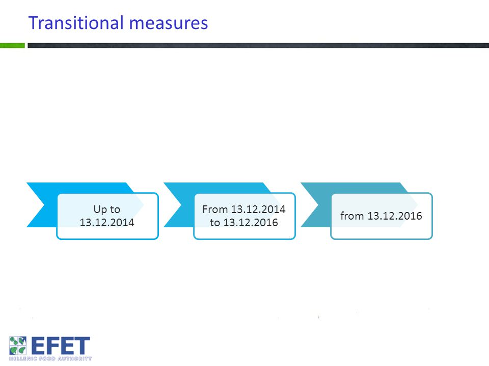 Transitional measures Up to 13.12.2014 From 13.12.2014 to 13.12.2016 from 13.12.2016