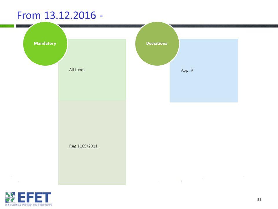 From 13.12.2016 - All foods Reg 1169/2011 Mandatory App V Deviations 31