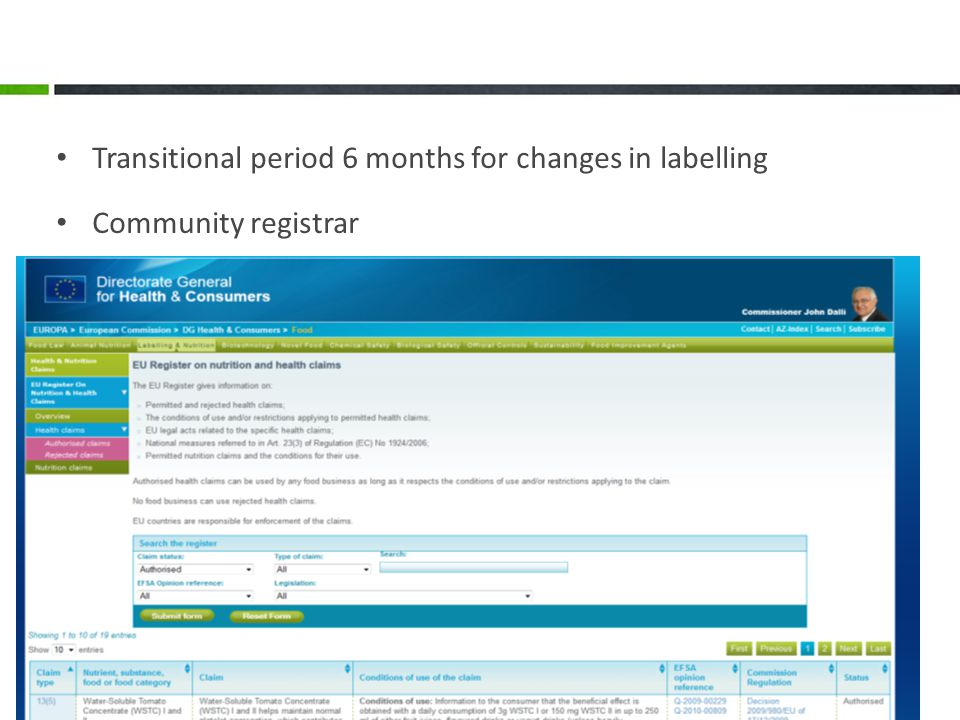 Transitional period 6 months for changes in labelling Community registrar