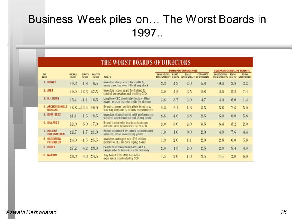 Aswath Damodaran16 Business Week piles on… The Worst Boards in 1997..