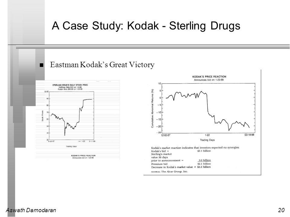 Aswath Damodaran20 A Case Study: Kodak - Sterling Drugs Eastman Kodak's Great Victory