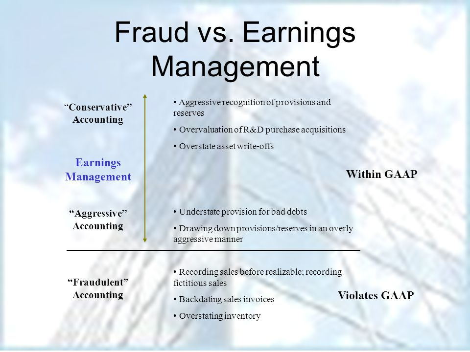 How are Earnings Managed.Cont..