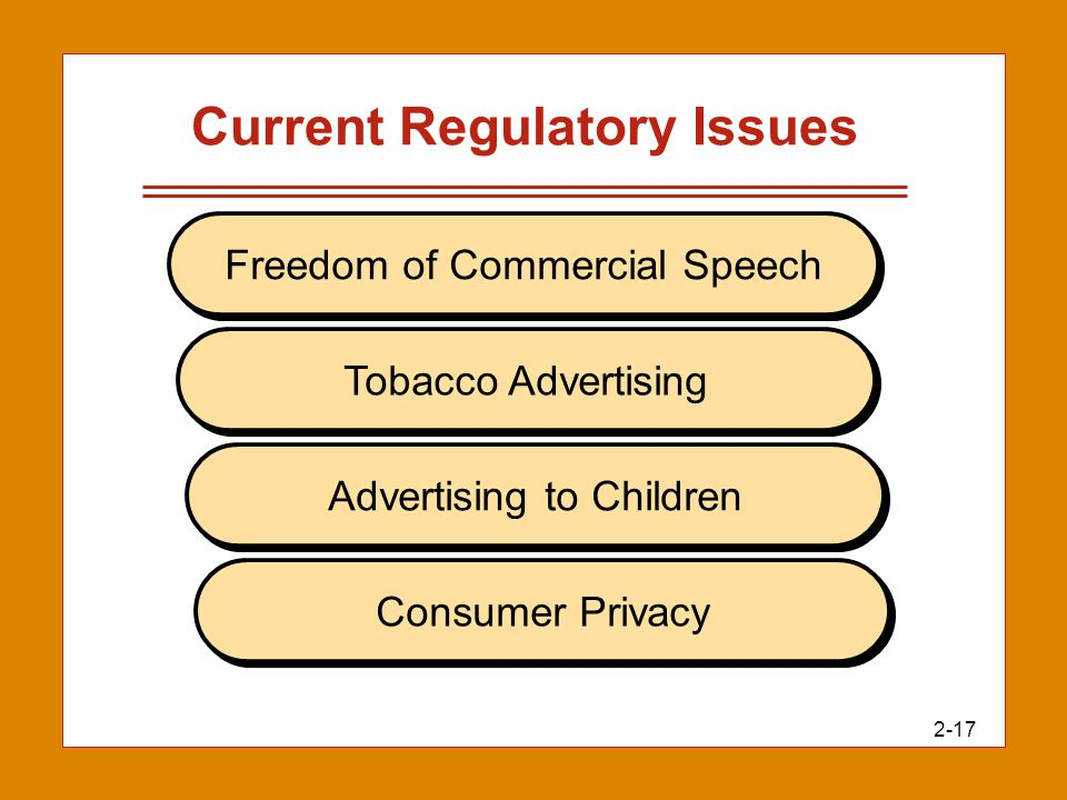 2-17 Current Regulatory Issues Freedom of Commercial Speech Tobacco Advertising Advertising to Children Consumer Privacy