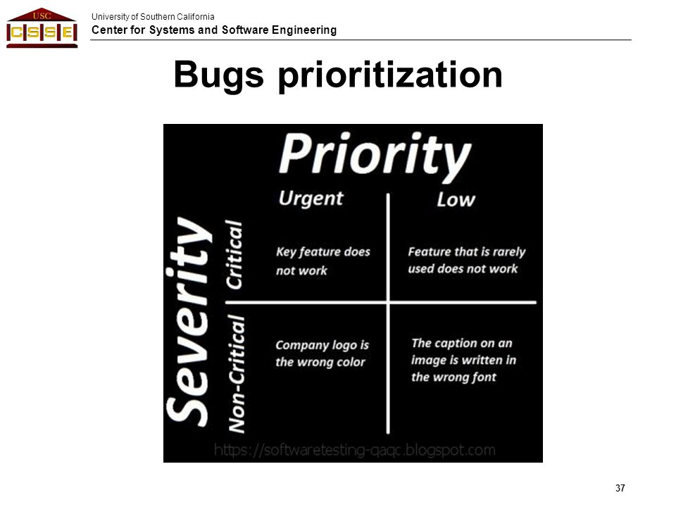 University of Southern California Center for Systems and Software Engineering Bugs prioritization 37