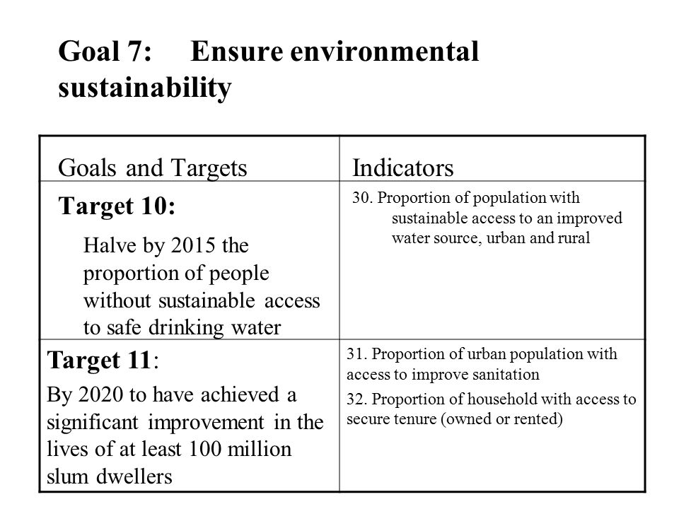 Goal 7: Ensure environmental sustainability Goals and Targets Target 9: Integrate the principles of sustainable development into country policies and