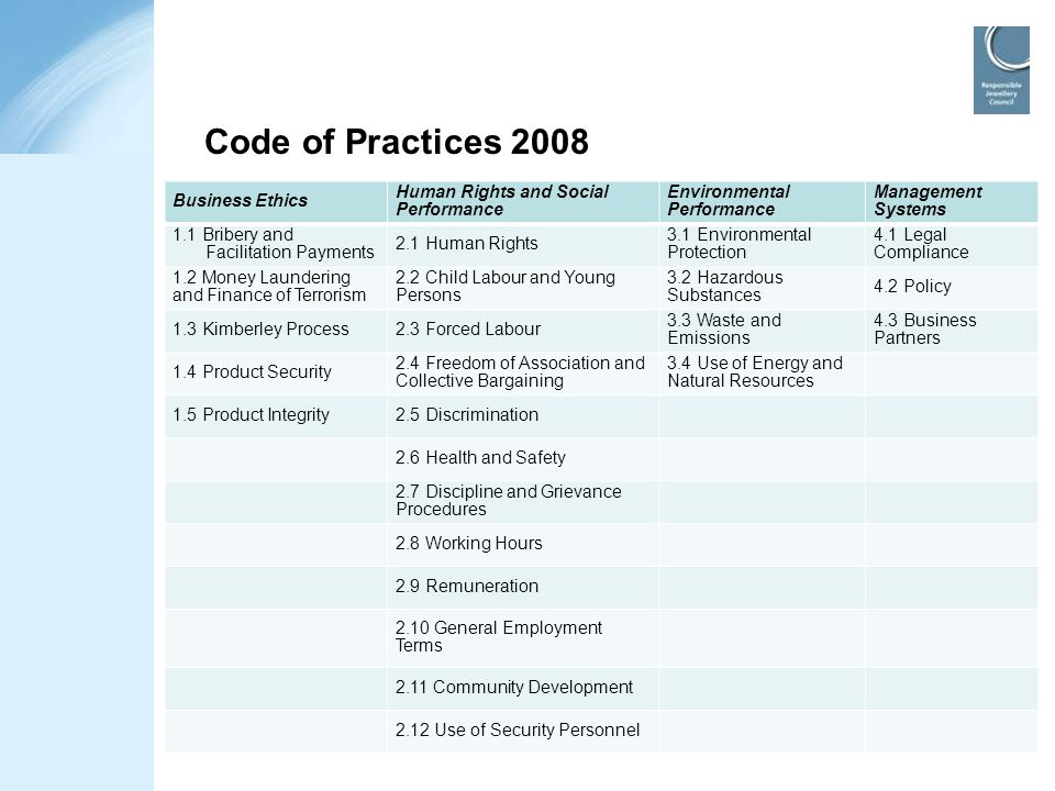 www.responsiblejewellery.com Code of Practices 2008 Business Ethics Human Rights and Social Performance Environmental Performance Management Systems 1