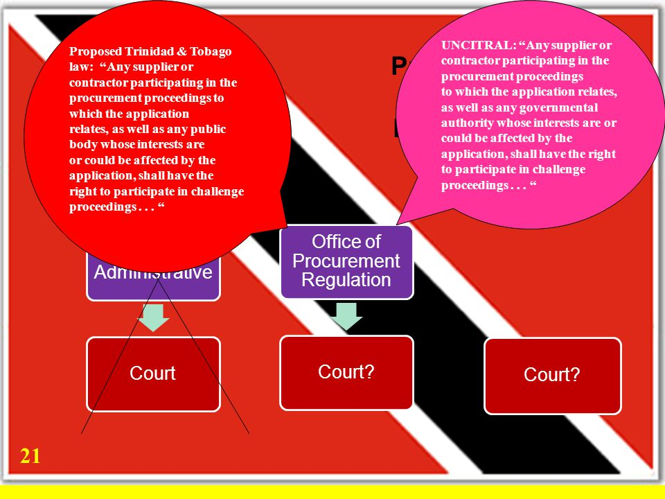 Proposed Trinidad & Tobago Procurement Law: Part V – Challenges Procuring Agency Independent Administrative Court Office of Procurement Regulation Court.