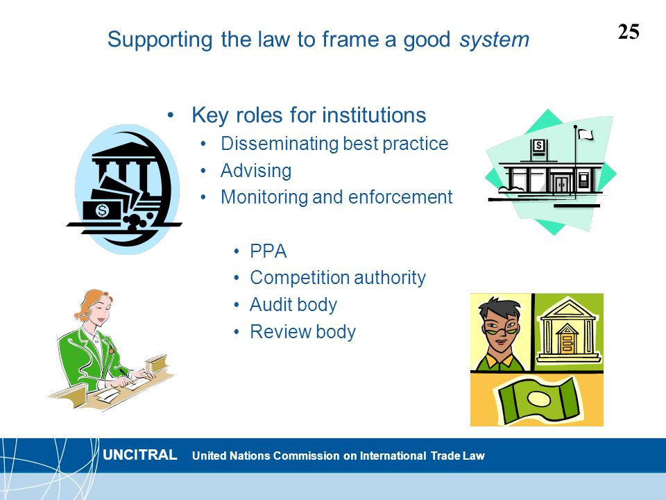 UNCITRAL United Nations Commission on International Trade Law 25 Supporting the law to frame a good system Key roles for institutions Disseminating best practice Advising Monitoring and enforcement PPA Competition authority Audit body Review body