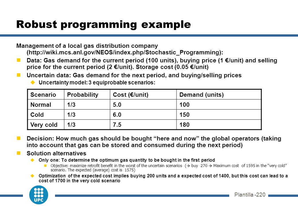 Plantilla -220 Robust programming example Management of a local gas distribution company (http://wiki.mcs.anl.gov/NEOS/index.php/Stochastic_Programmin