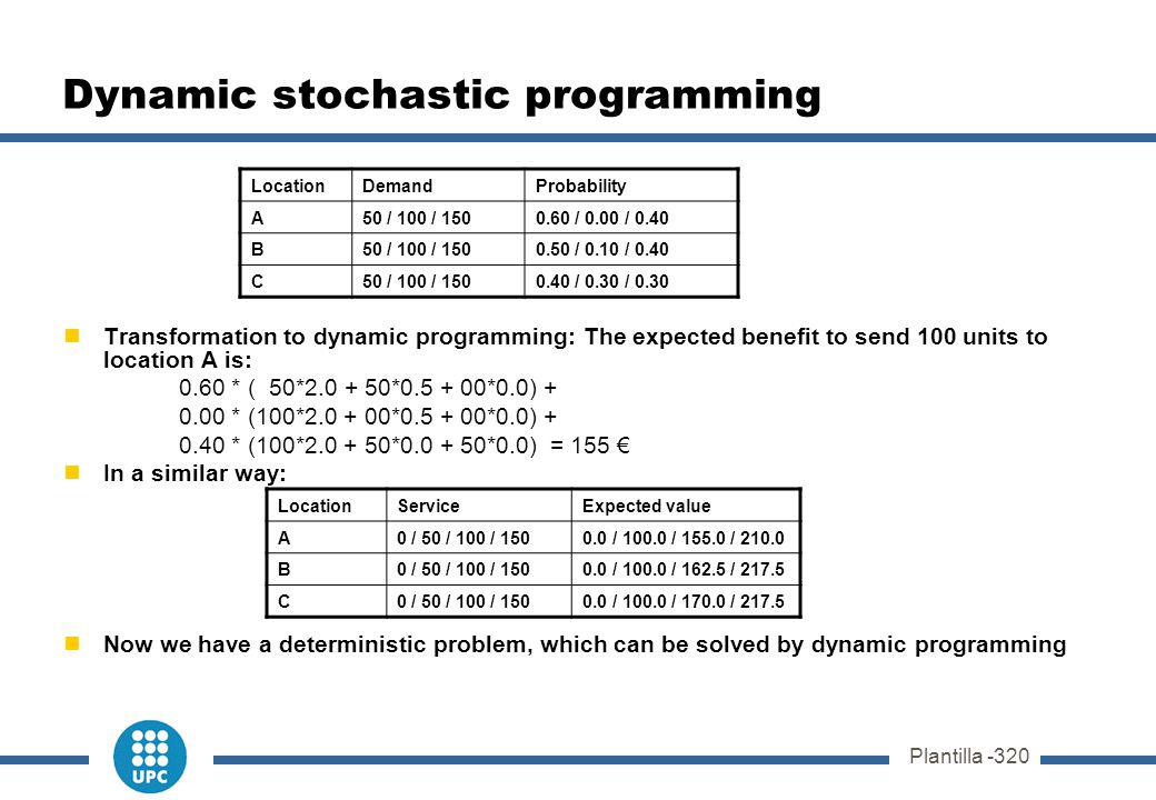 Plantilla -320 Dynamic stochastic programming Transformation to dynamic programming: The expected benefit to send 100 units to location A is: 0.60 * (