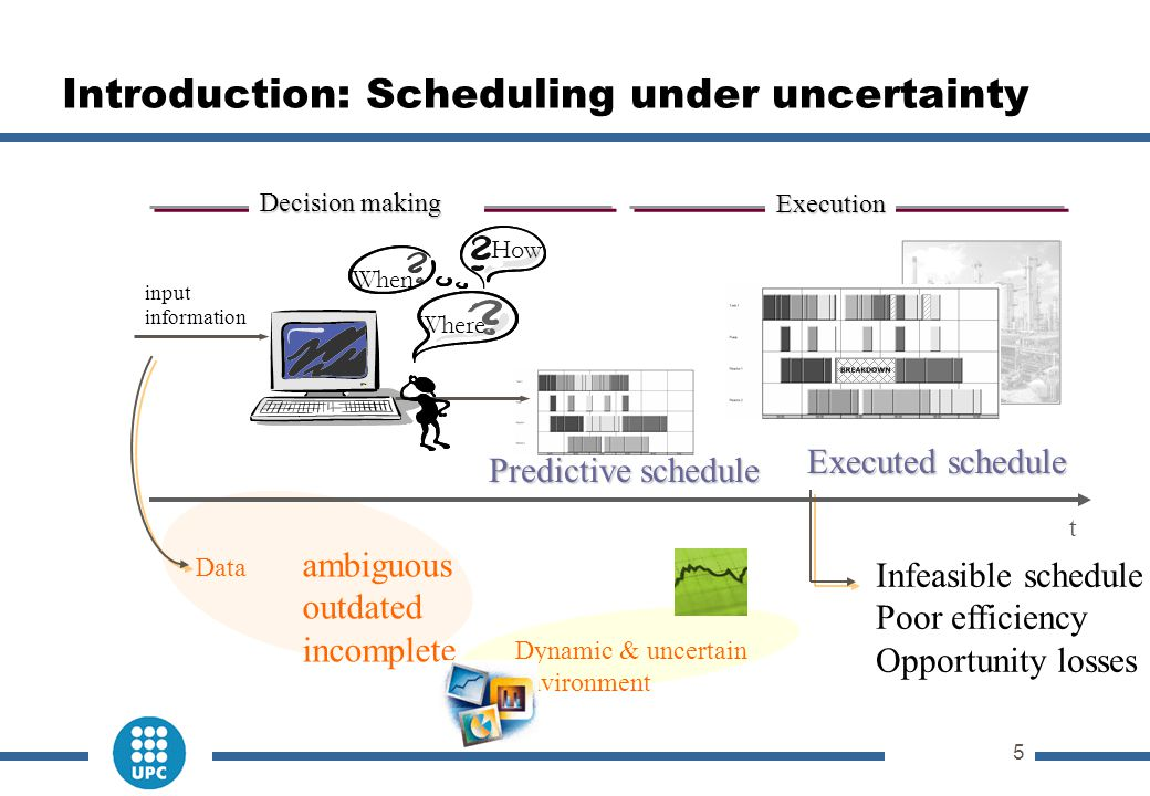 6 Introduction: Motivating example ABDEC mk: 101 TU wt: 0 TU Predictive schedule (nominal) ABDEC mk: 104 TU wt: 19 TU Executed schedulePredictive schedule A DEB C mk: 103 TU wt: 0 TU Is it worth spending effort to obtain a predictive schedule optimal for nominal conditions that will eventually change at execution time due to disruptions and changes in the operation environment.