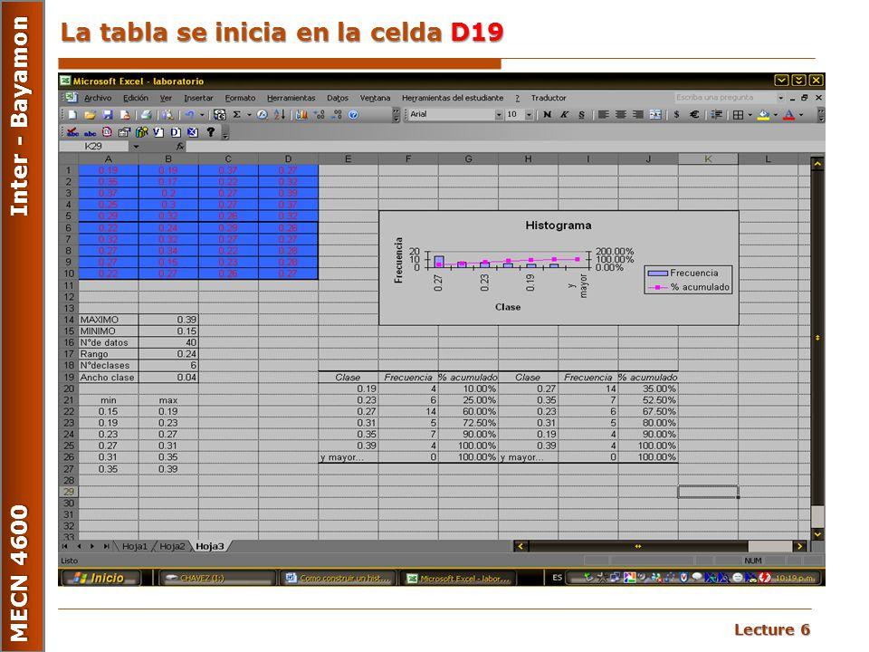 Lecture 6 MECN 4600 Inter - Bayamon La tabla se inicia en la celda D19