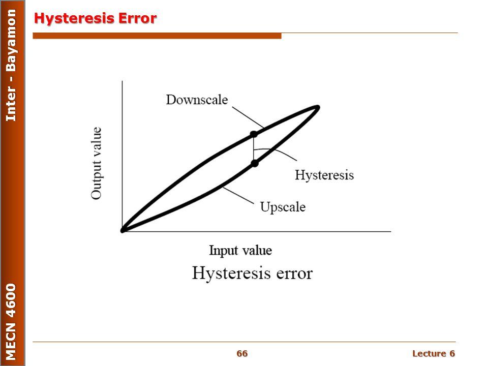 Lecture 6 MECN 4600 Inter - Bayamon Hysteresis Error 66