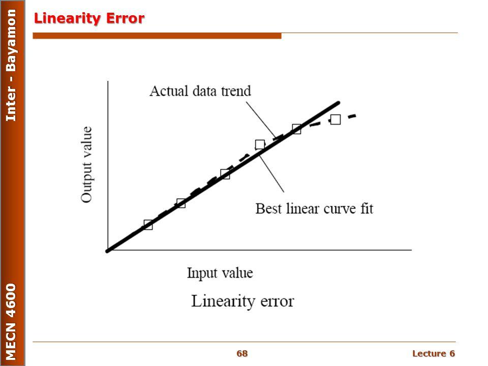 Lecture 6 MECN 4600 Inter - Bayamon Linearity Error 68