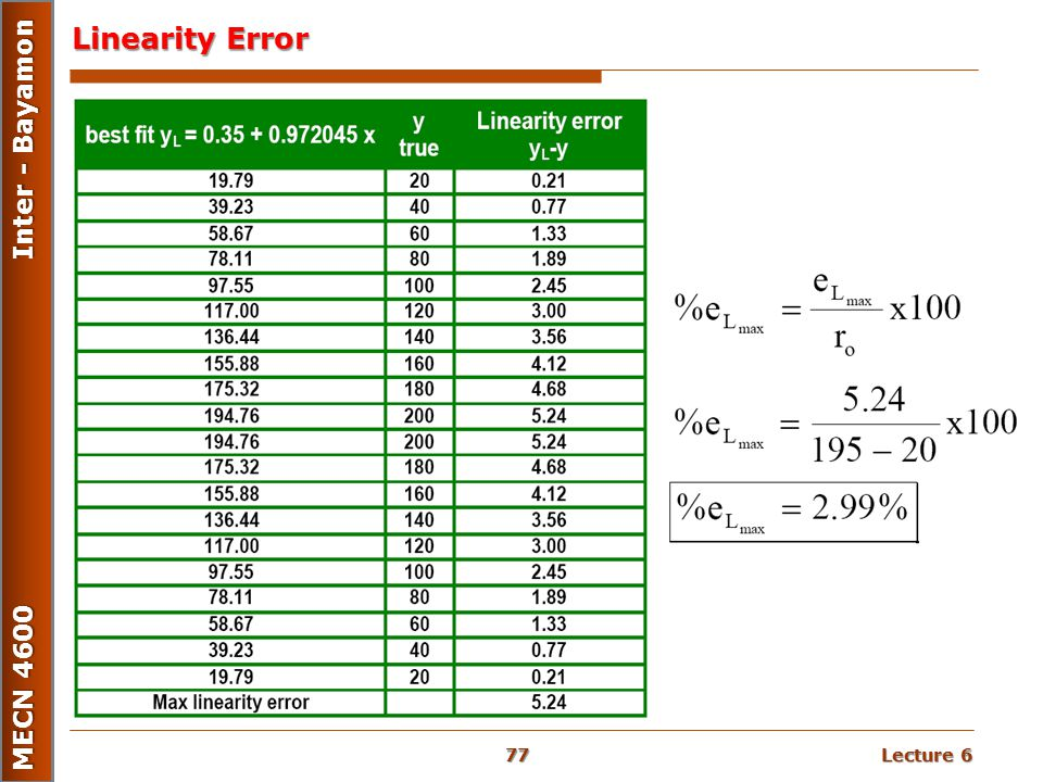 Lecture 6 MECN 4600 Inter - Bayamon Linearity Error 77