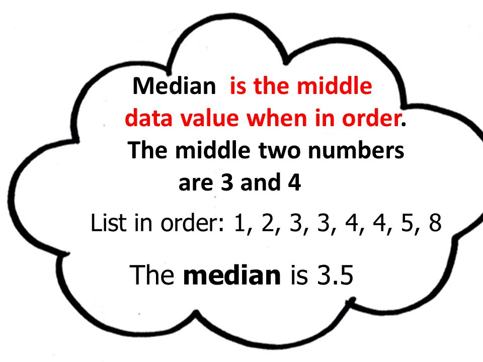 Mode the number that occurs most often. There can be several modes or no mode List in order: 1, 2, 3, 3, 4, 4, 5, 8 The mode here is 3 and 4