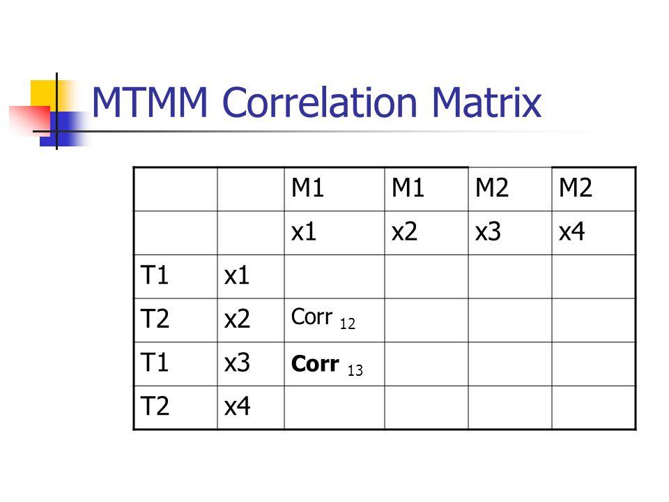 MTMM Correlation Matrix M1 M2 x1x2x3x4 T1x1 T2x2 Corr 12 T1x3 Corr 13 T2x4