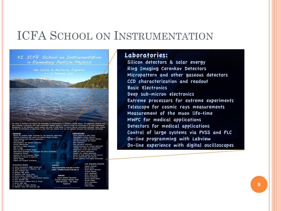 ICFA S CHOOL ON I NSTRUMENTATION 8