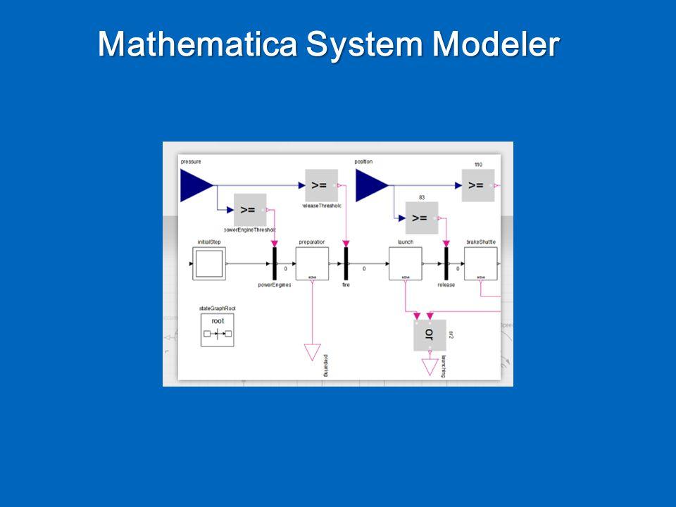Mathematica System Modeler