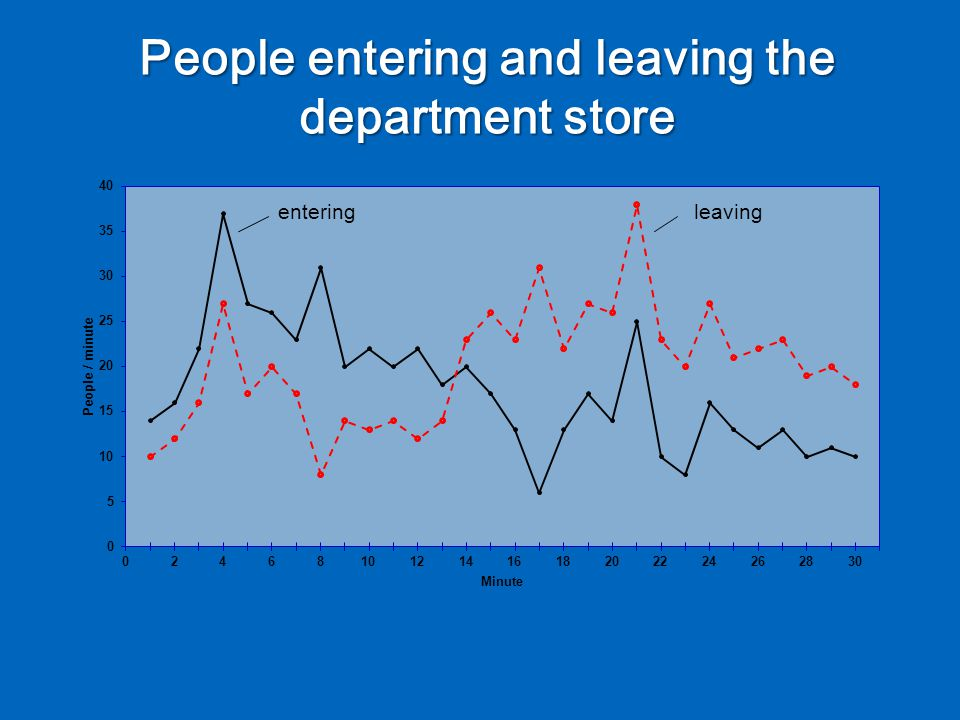 People entering and leaving the department store enteringleaving