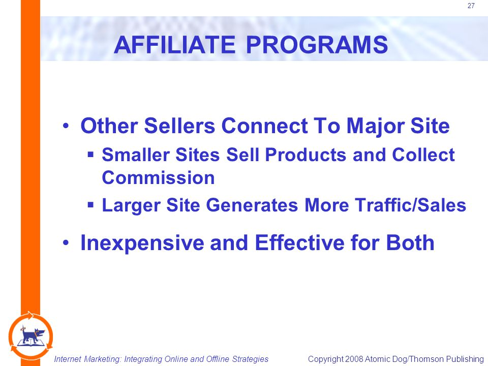Internet Marketing: Integrating Online and Offline StrategiesCopyright 2008 Atomic Dog/Thomson Publishing 27 AFFILIATE PROGRAMS Other Sellers Connect To Major Site  Smaller Sites Sell Products and Collect Commission  Larger Site Generates More Traffic/Sales Inexpensive and Effective for Both