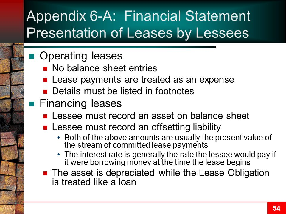 54 Appendix 6-A: Financial Statement Presentation of Leases by Lessees Operating leases No balance sheet entries Lease payments are treated as an expense Details must be listed in footnotes Financing leases Lessee must record an asset on balance sheet Lessee must record an offsetting liability Both of the above amounts are usually the present value of the stream of committed lease payments The interest rate is generally the rate the lessee would pay if it were borrowing money at the time the lease begins The asset is depreciated while the Lease Obligation is treated like a loan