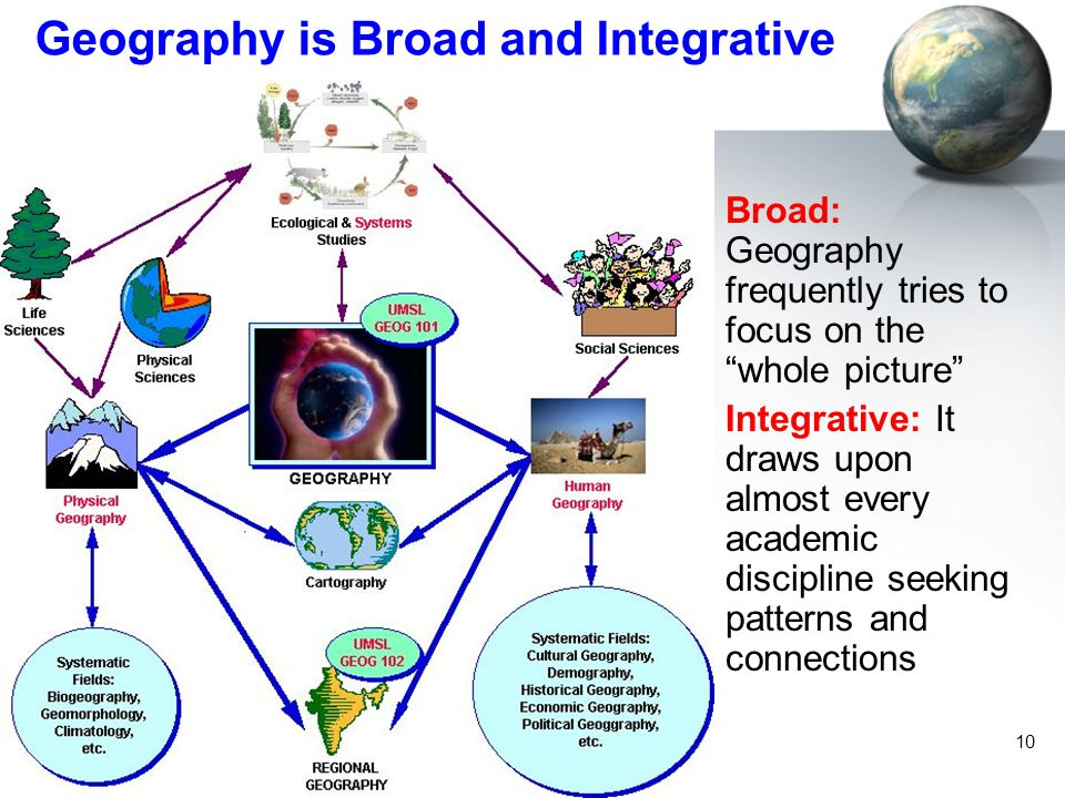 9 Subfields of Geography Physical Geography studies –Origin & nature of continents & landforms –Origin & nature of oceans –Climates (past & present) –